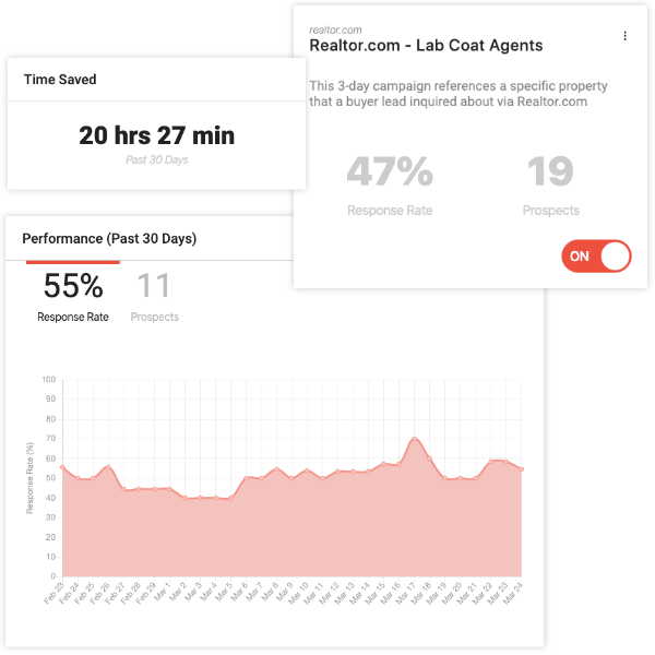 Have intuitive dashboards and reporting available at a glance.